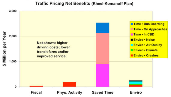 BTA_Traffic_Pricing_Benefits_2.jpg