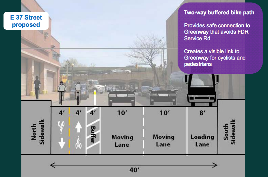 Condo owners in Murray Hill could derail a protected bike path connecting to the East River Greenway. Image: DOT