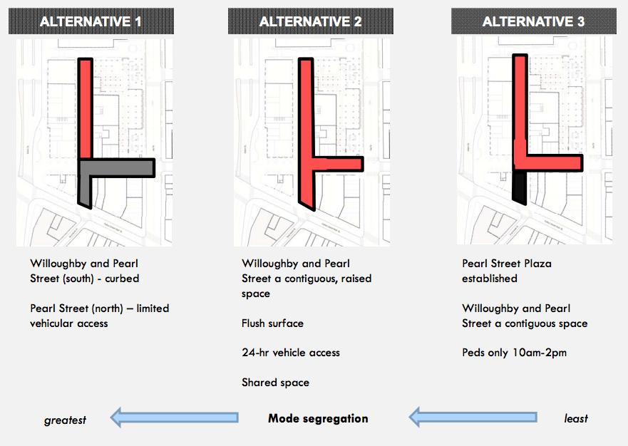 DOT is considering three conceptual designs for shared space on three blocks in Downtown Brooklyn. Image: DOT