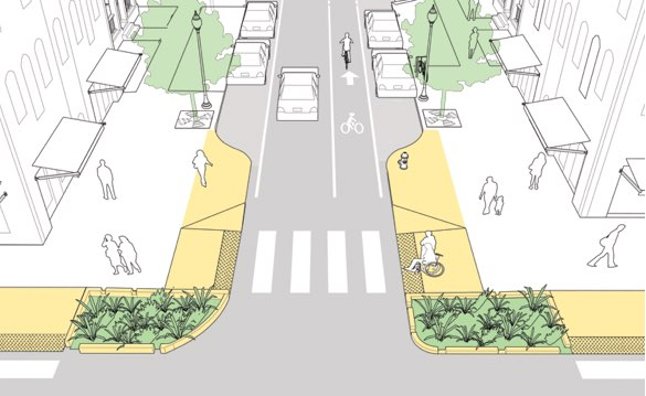 What Slow Zone Gateways Could Look Like Streetsblog New