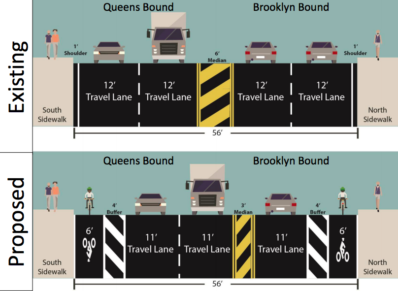 Is the second try the charm for adding bike lanes to the Greenpoint Avenue Bridge? Image: DOT [PDF]
