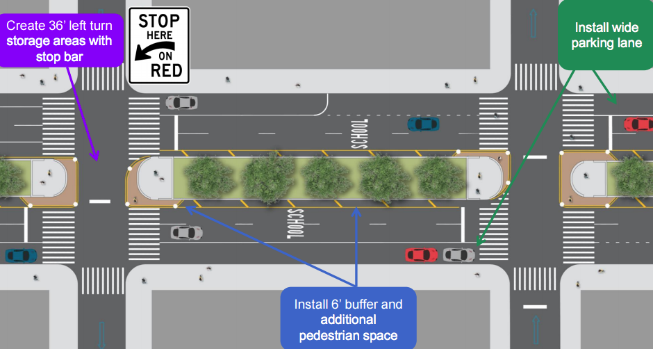 DOT's plan for 18 blocks of Broadway in West Harlem would drop it from three lanes to two lanes each way. Image: DOT [PDF]