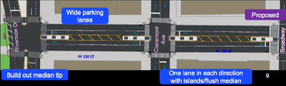 DOT dropped pedestrian islands planned for W. 120th Street after CB 9 objected to them.