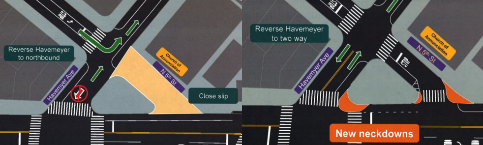 DOT's updated proposal for Meeker Avenue opts for new neckdowns instead of a closed slip lane at the triangle formed by Metropolitan Avenue, Havemeyer Avenue and N. 5th Street. Image: DOT