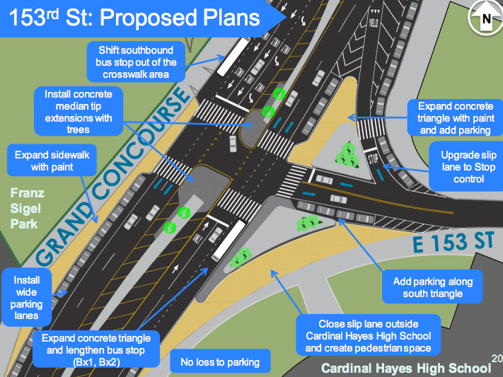 DOT plans to signficiantly expand pedestrian space at 153rd Street, where the Grand Concourse runs along Franz Sigel Park and Cardinal Hayes High School. Image: DOT