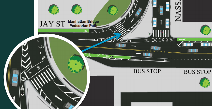The committee declined to support the proposal for a new pedestrian crosswalk at the foot of the Manhattan Bridge pedestrian path until DOT finalizes car traffic controls at the location. Image: DOT