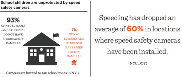 speed_cam_every_school