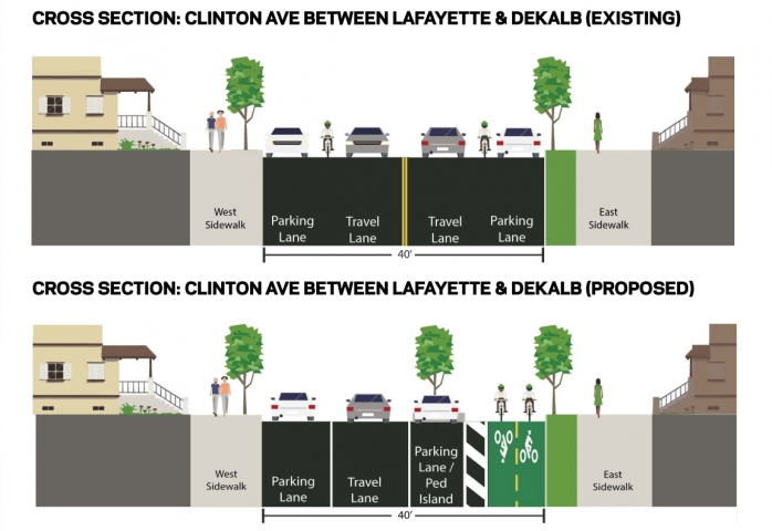 So long, Clinton Avenue Greenway. Image: DOT