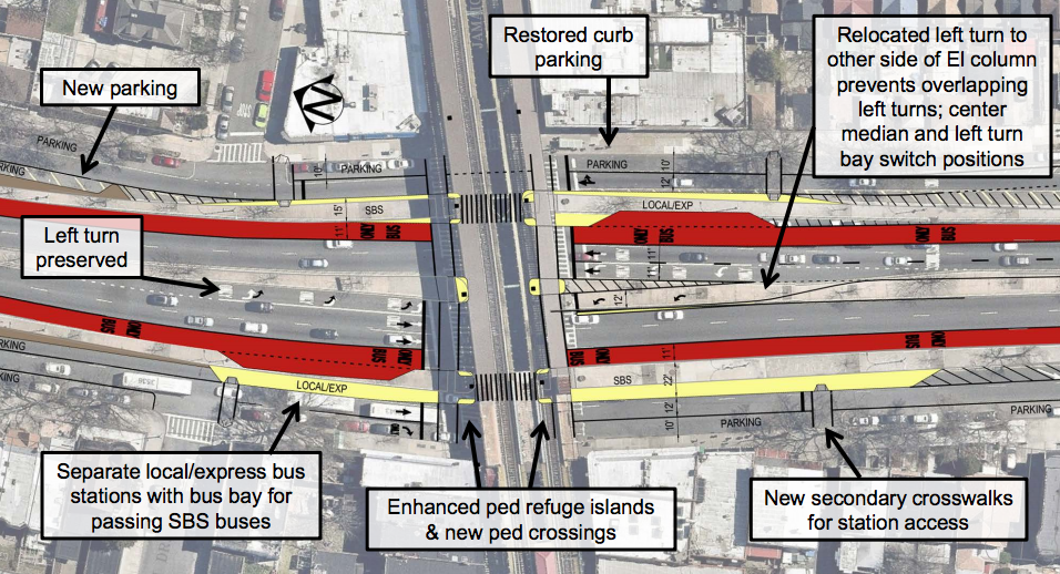 DOT says its new design for Jamaica Avenue, which maintains both north- and southbound left turns, will not impact bus travel time or pedestrian safety. Image: DOT