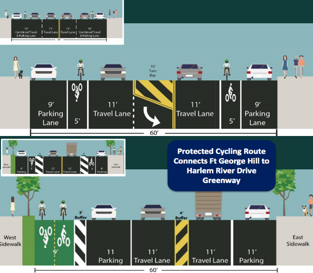 The DOT plan includes painted bike lanes on Dyckman Street between Broadway and Nagle Avenue and a protected bikeway between Nagle and 10th Avenue. Image: DOT