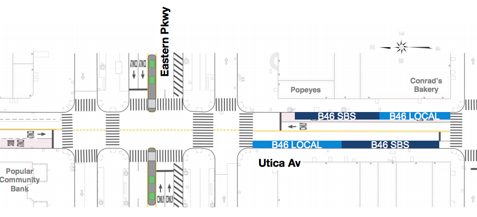 Capital improvements in 2017 will bring safety measures -- like the concrete islands on Eastern Parkway picture here -- to points along the B46 route. Image: DOT