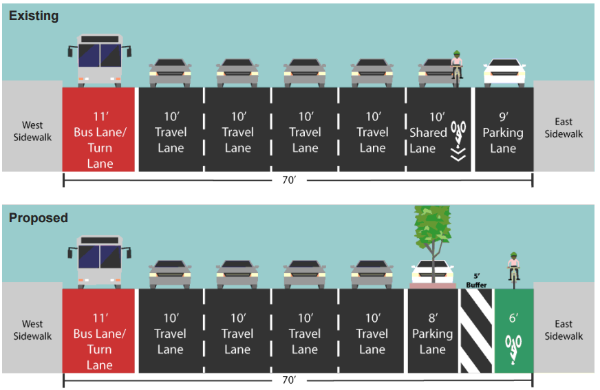 """The project only replaces the existing """"enhanced shared lane"""" with full-time parking protected lanes between 59th Street and 52nd Street. Image: DOT"""